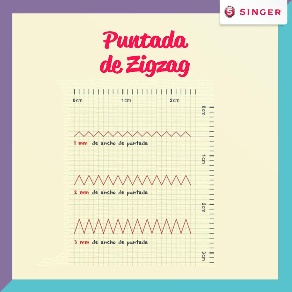 Con Singer tienes varias posibilidades para modificar el largo y ancho del zigzag de acuerdo a tu proyecto de costura. El valor predeterminado es 5mm.